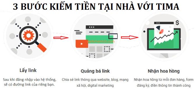 kiem-tien-online-tima-2020-1