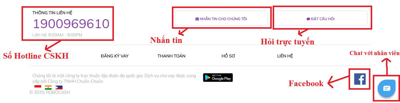 lien-he-vay-tien-bang-cmnd-online