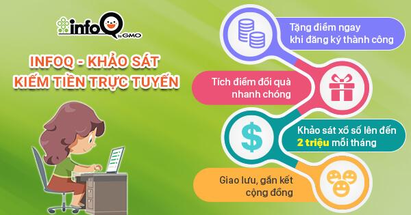 khao-sat-kiem-tien-infoq-5